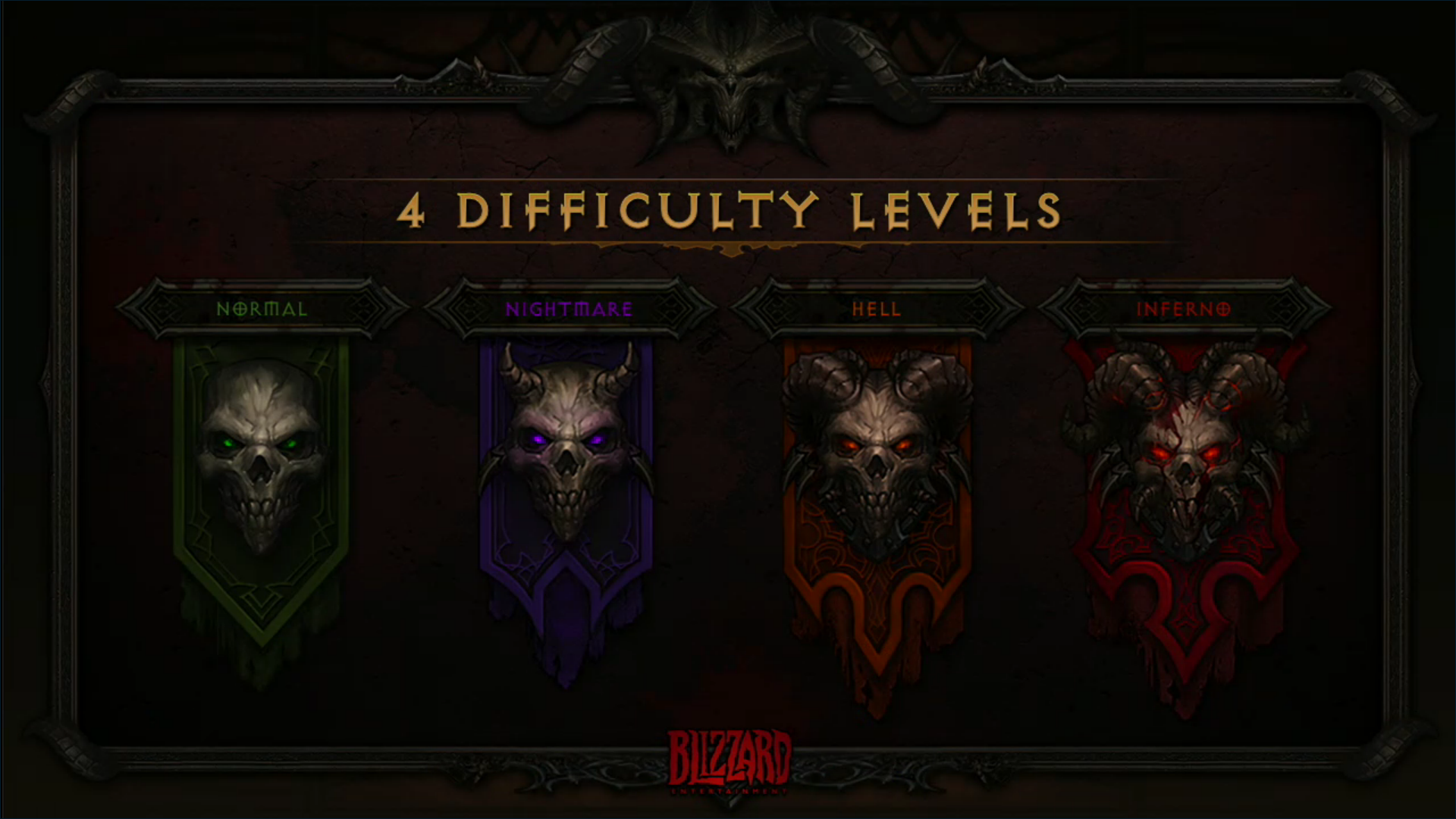 how to raise difficulty on diablo 3