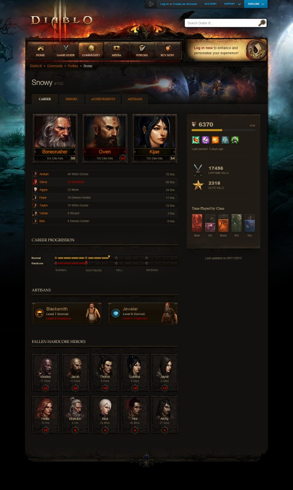 Armory Profile
