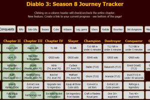 s8-journey-tracker